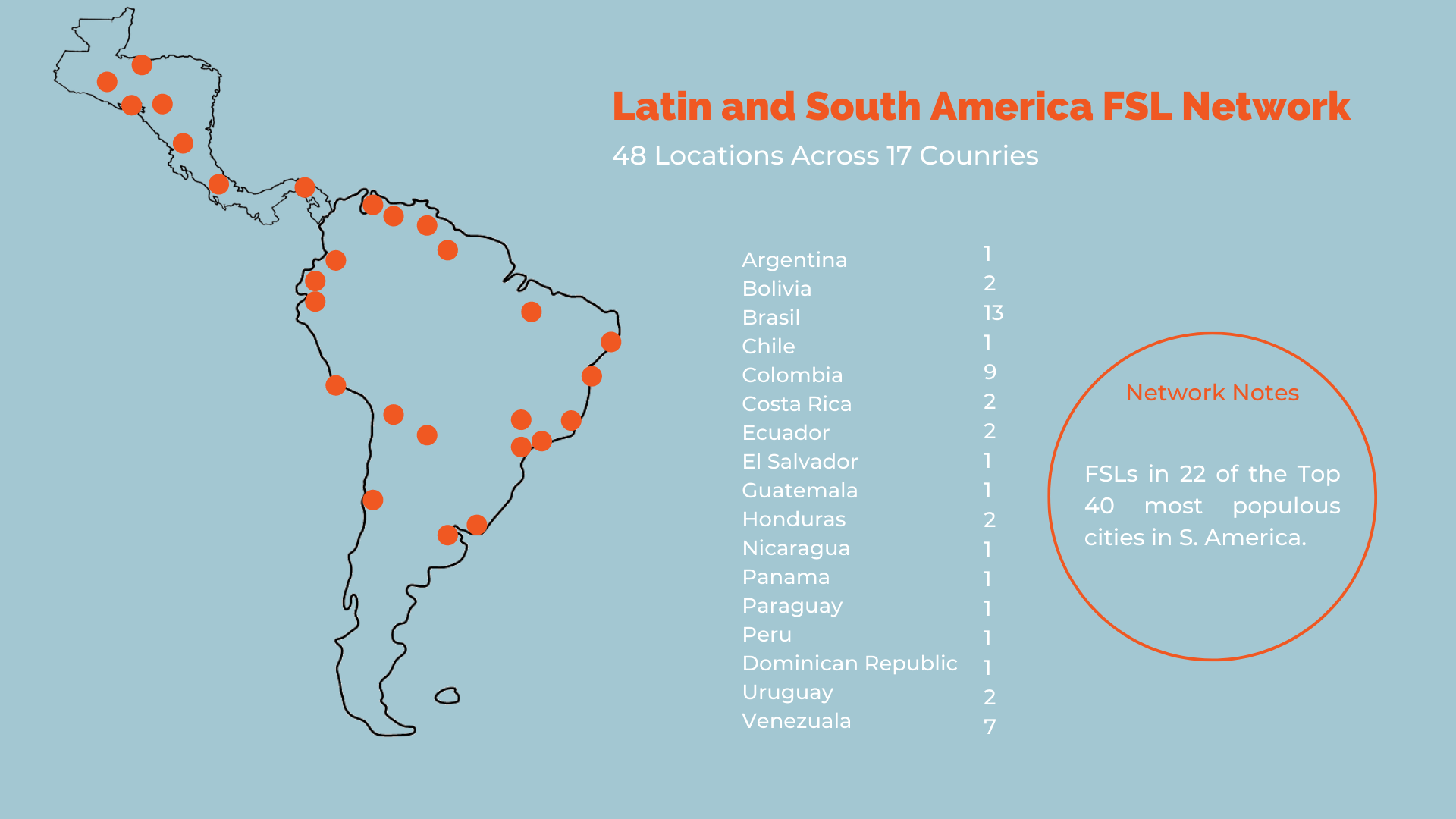 latin and south america onecall coverage