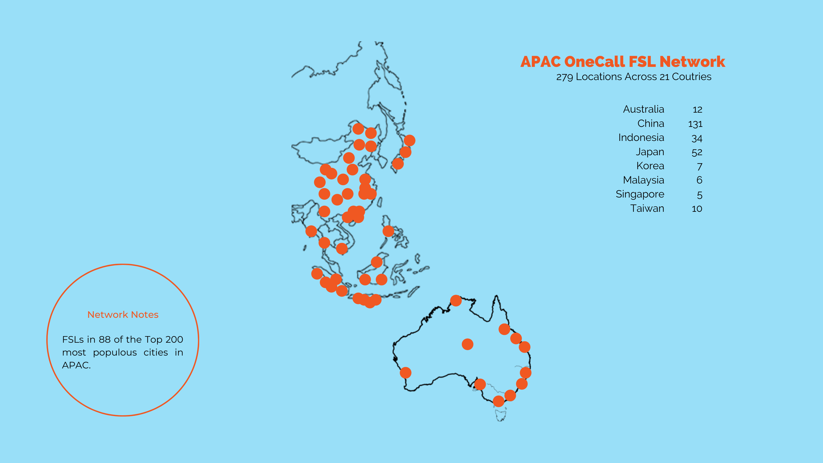 apac-onecall-coverage-blue